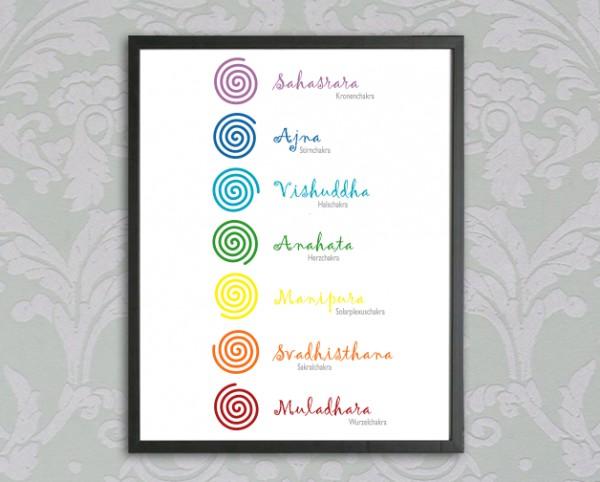 Symbol Druck | Die 7 Chakren mit Sanskrit-Namen